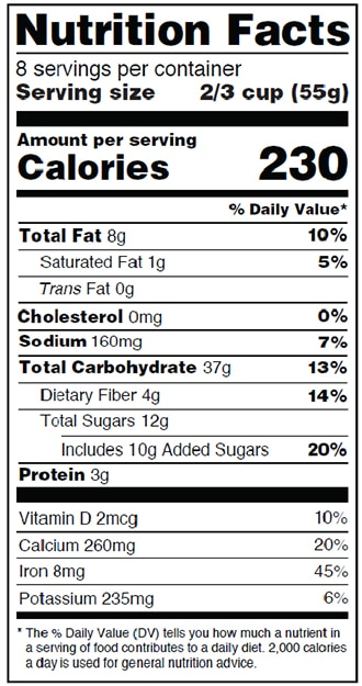 5 food labels to the australian guide of healthy eating